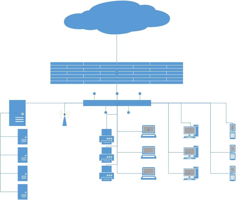 Nettverk og infrastruktur